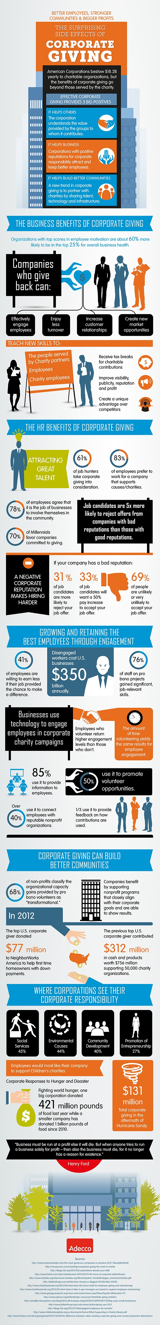 Infographic on salary trends in industrial, STEM, and creative and marketing.