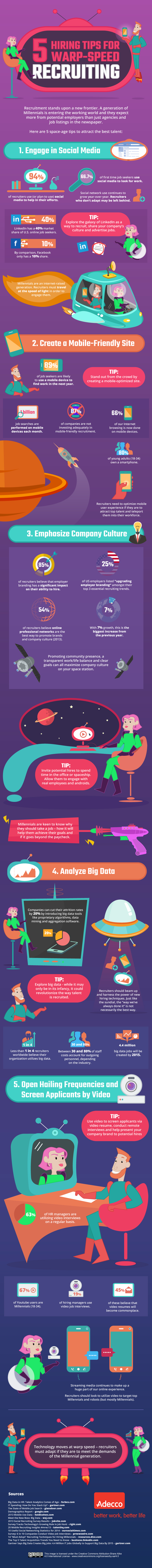 Infographic that shares the best and most innovative ways to recruit in the modern world.